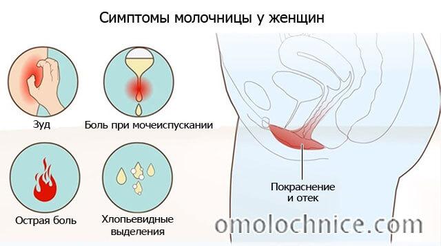 Простатит и молочница у женщины схема приема флуконазола при простатите